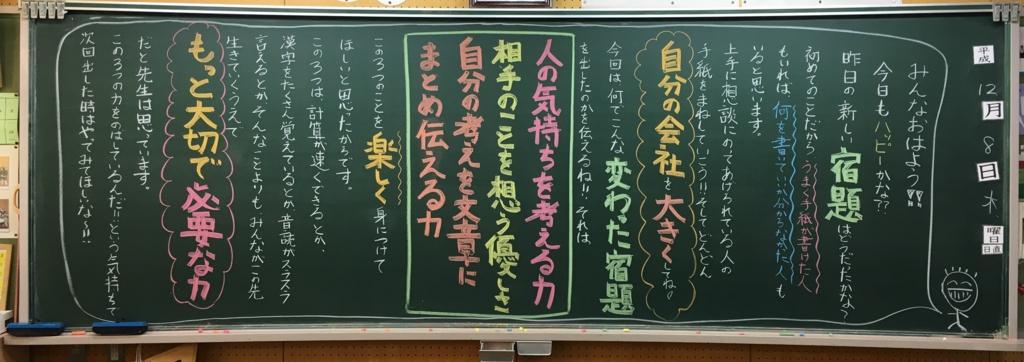 f:id:yumezyuku:20161228001519j:plain