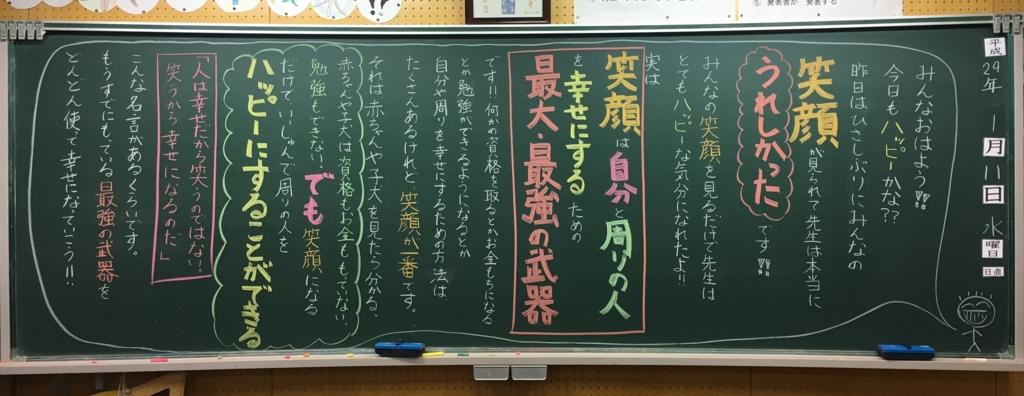 f:id:yumezyuku:20170126221801j:plain