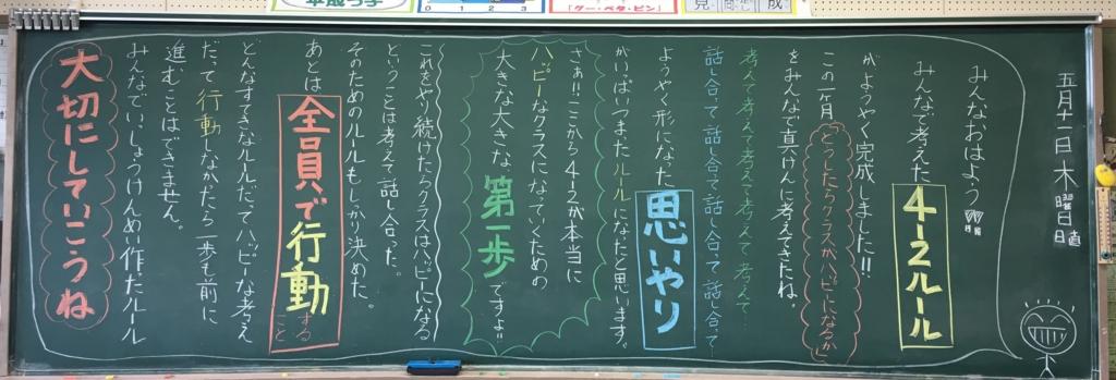 f:id:yumezyuku:20170518223459j:plain