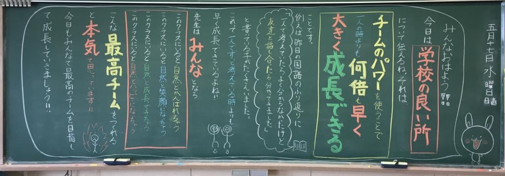 f:id:yumezyuku:20170525214111j:plain