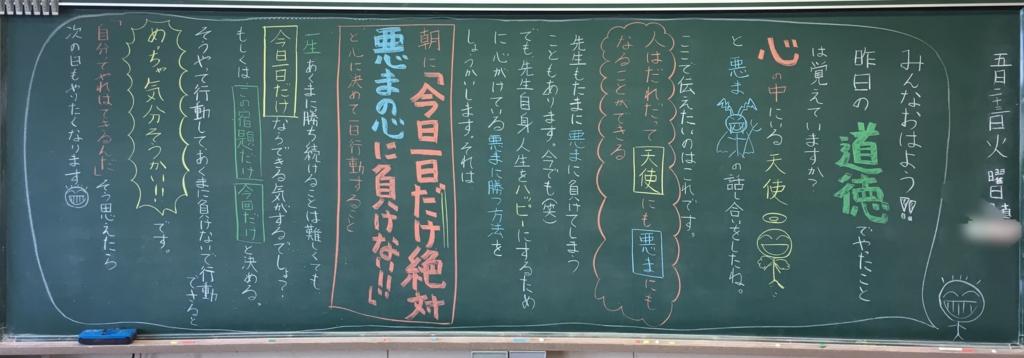 f:id:yumezyuku:20170528095853j:plain