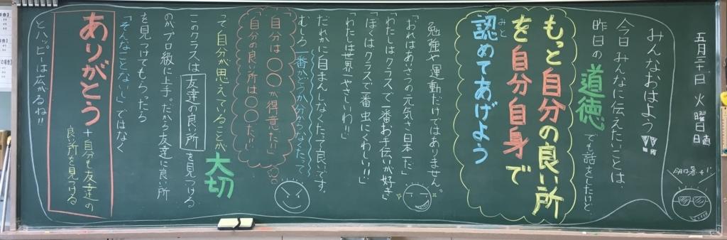 f:id:yumezyuku:20170603185339j:plain