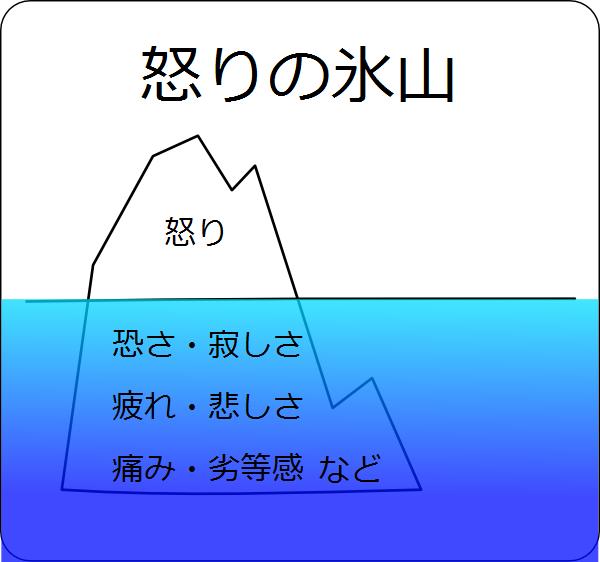 f:id:yumezyuku:20170821205040p:plain