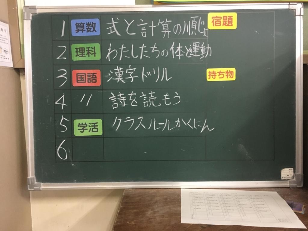 f:id:yumezyuku:20170907210046j:plain
