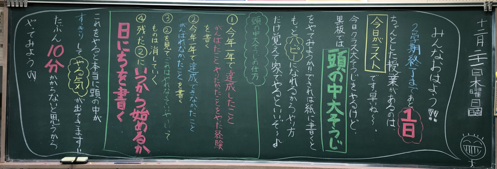 f:id:yumezyuku:20171229212442j:plain