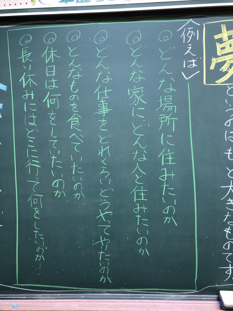f:id:yumezyuku:20180112231647j:plain
