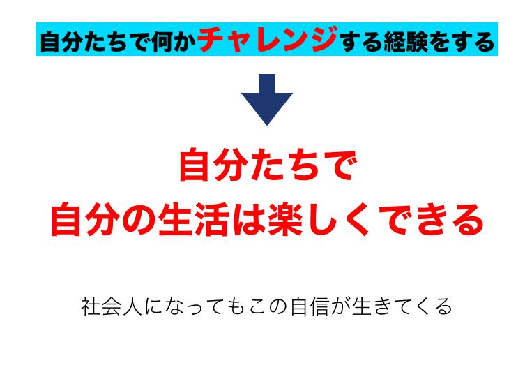 f:id:yumezyuku:20180609165200p:plain