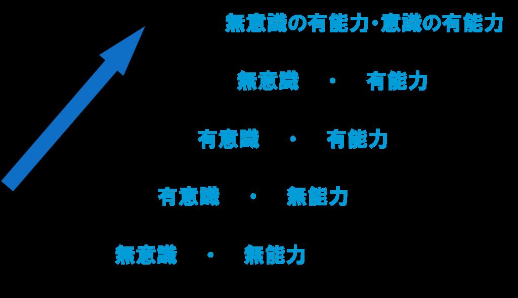 f:id:yumezyuku:20191025063723p:plain