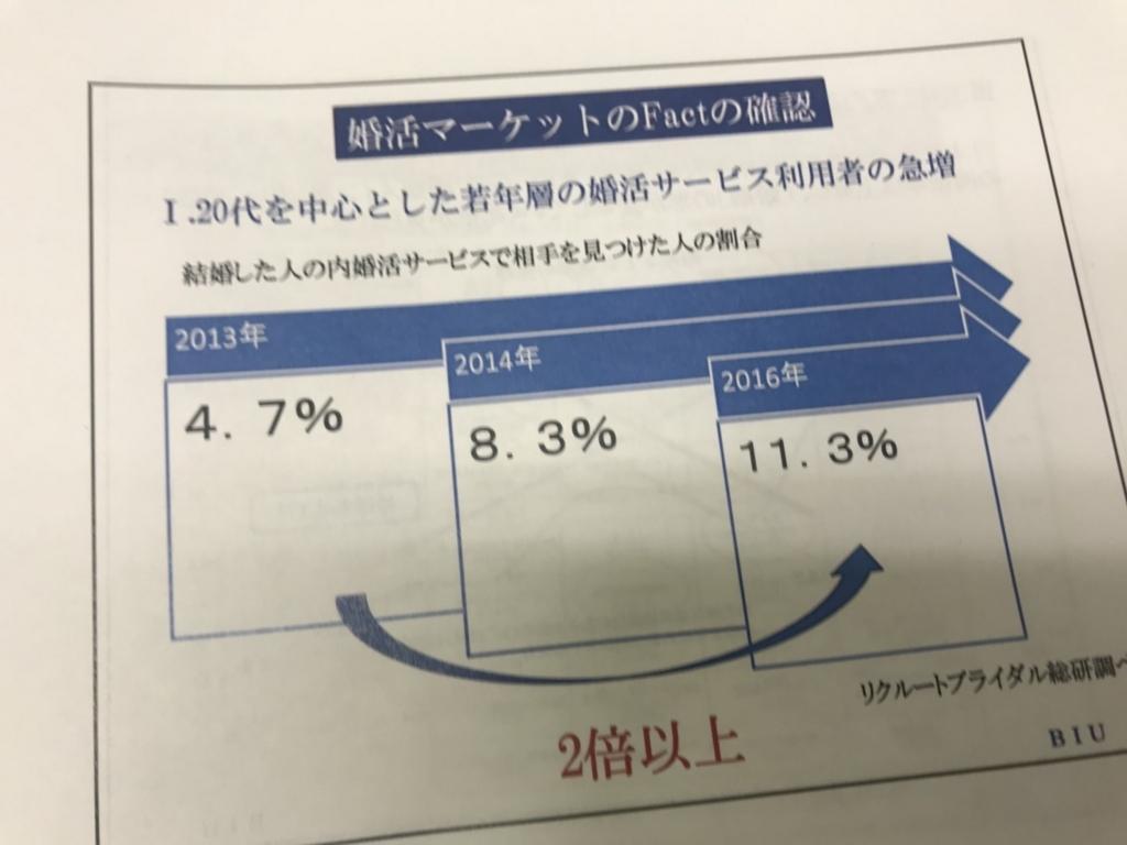 f:id:yumi-sugiura:20180307000606j:plain