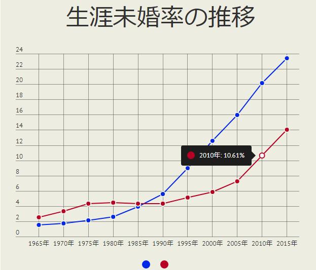 f:id:yumi-sugiura:20180410220642p:plain