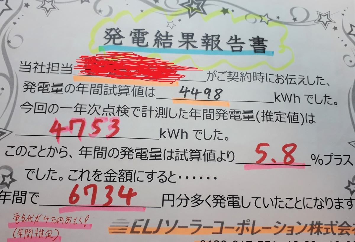 f:id:yumi20190518:20200815222922j:plain