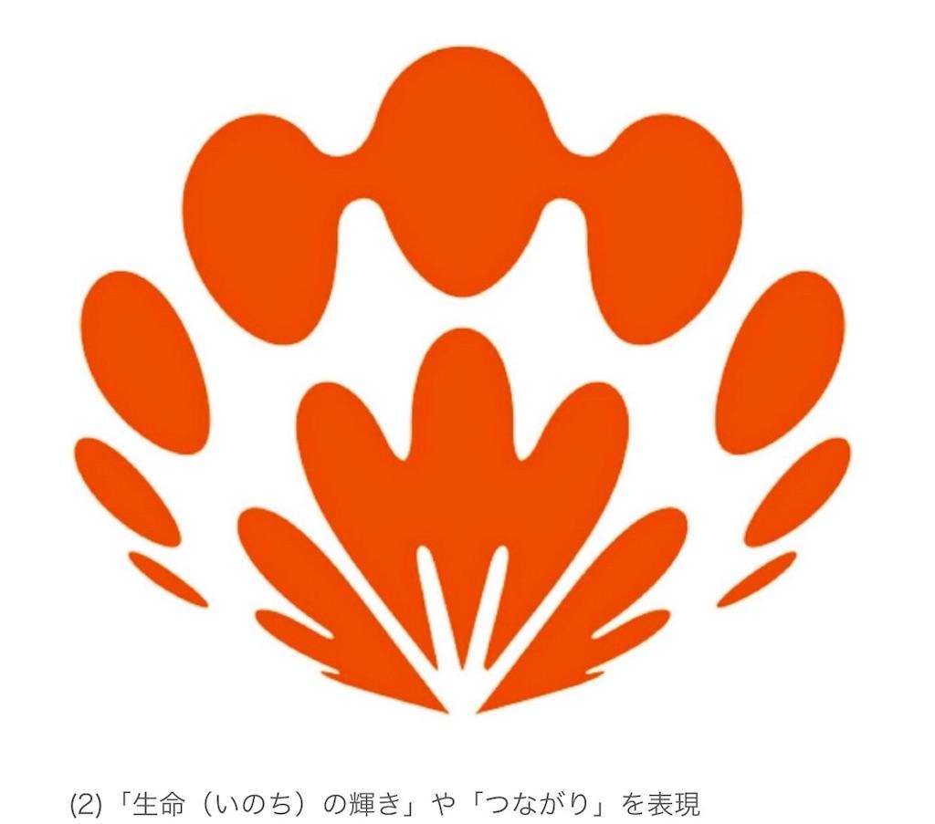 f:id:yumi458:20170602210541j:image