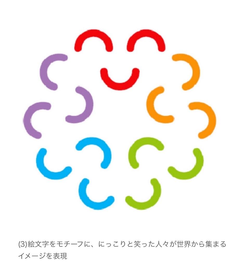 f:id:yumi458:20170602210547j:image