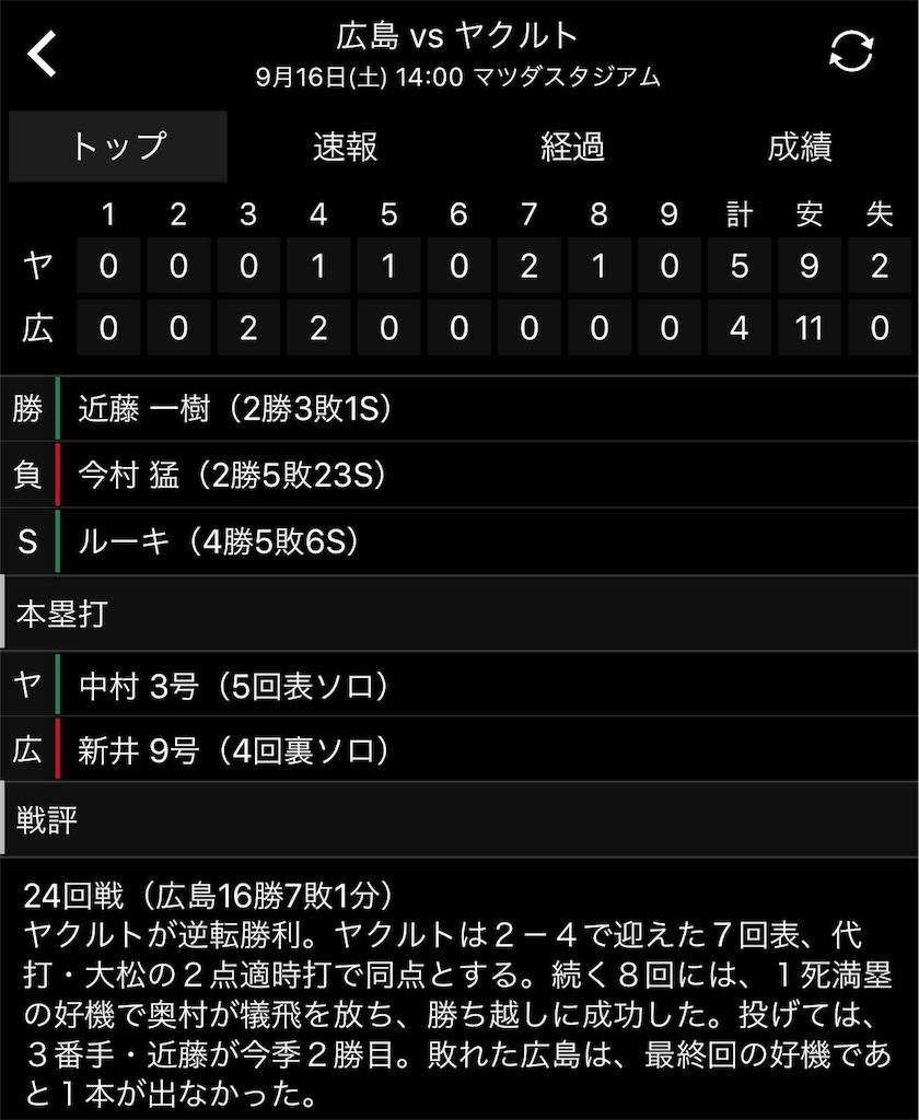f:id:yumi458:20170916225951j:image