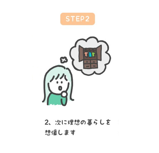 f:id:yumidori12:20180214214927p:plain