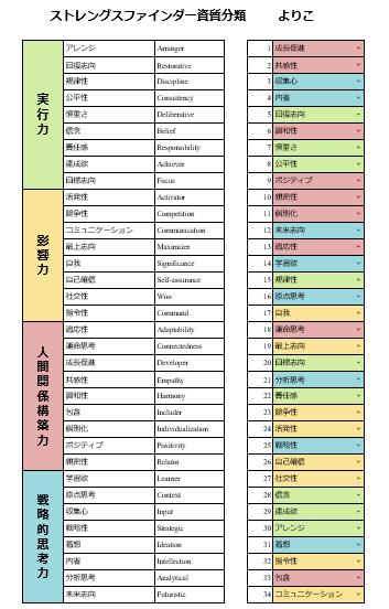 f:id:yumidori12:20180630184756p:plain