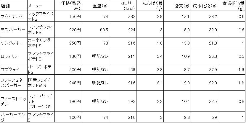 f:id:yumikaorururu:20180315203639p:plain