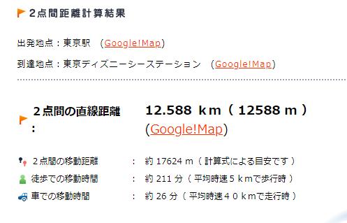 f:id:yumikaorururu:20180317113321p:plain