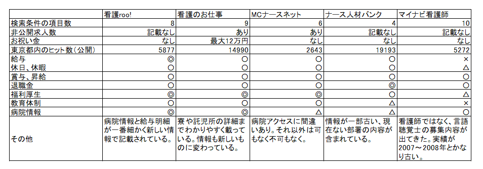 f:id:yumikaorururu:20180427220355p:plain