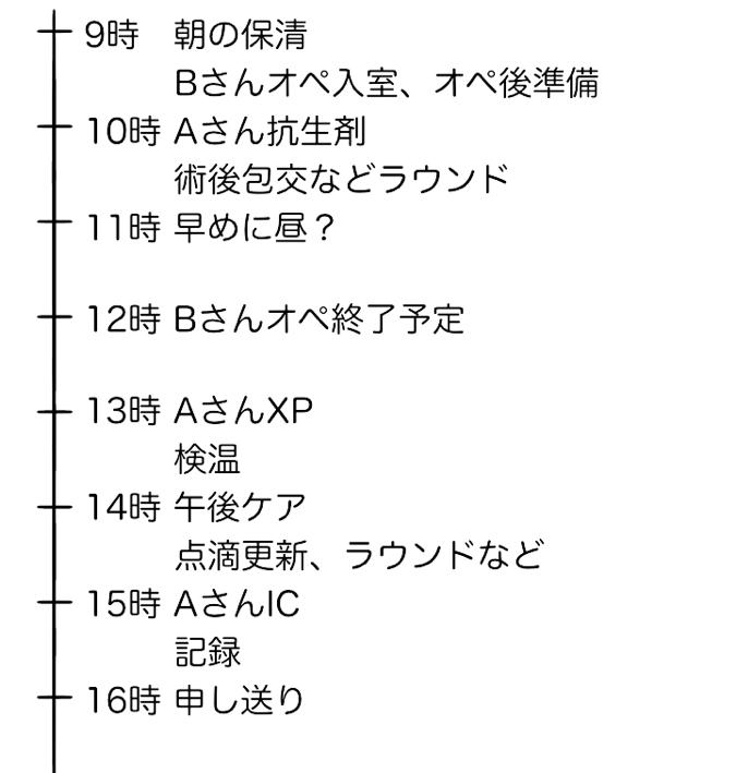 f:id:yumikaorururu:20180523211544p:plain