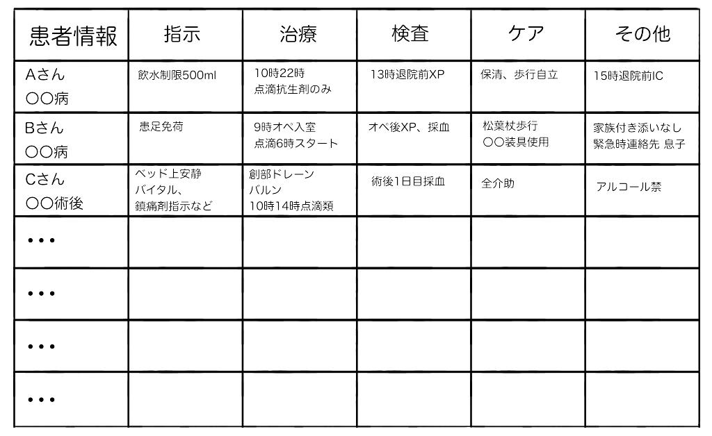 f:id:yumikaorururu:20180527153144p:plain