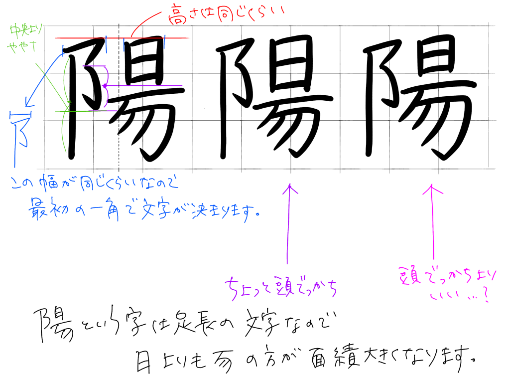 f:id:yumikaorururu:20180618165713p:image