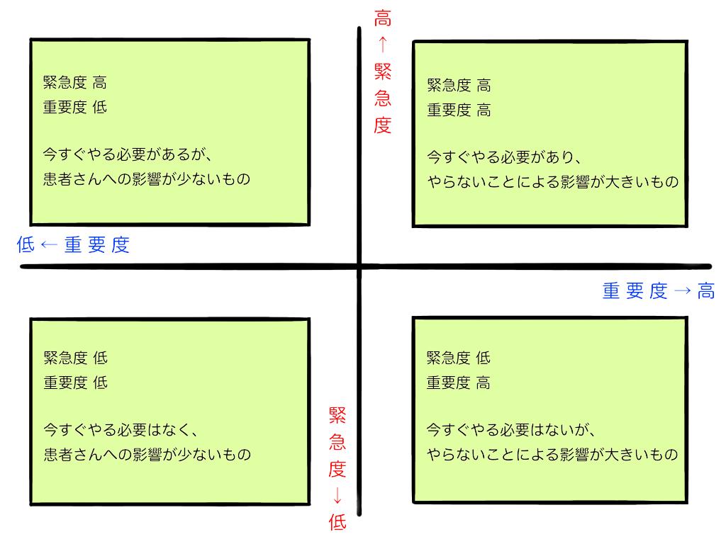 f:id:yumikaorururu:20180618171724p:image