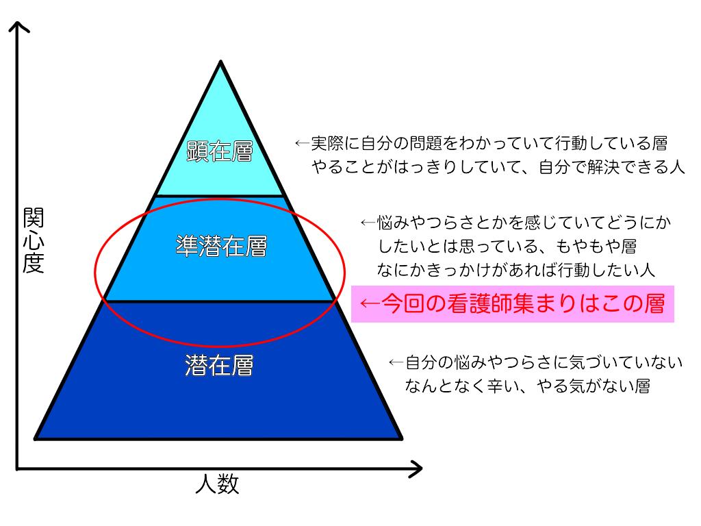 f:id:yumikaorururu:20180618171728p:image