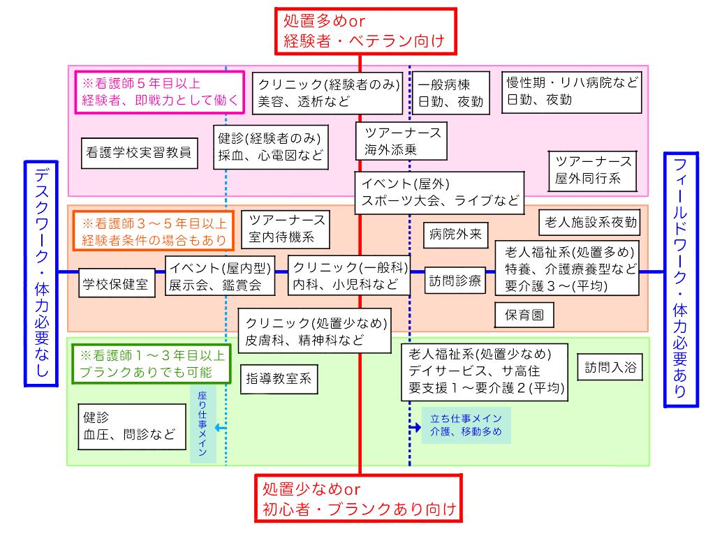 f:id:yumikaorururu:20180620010102p:plain