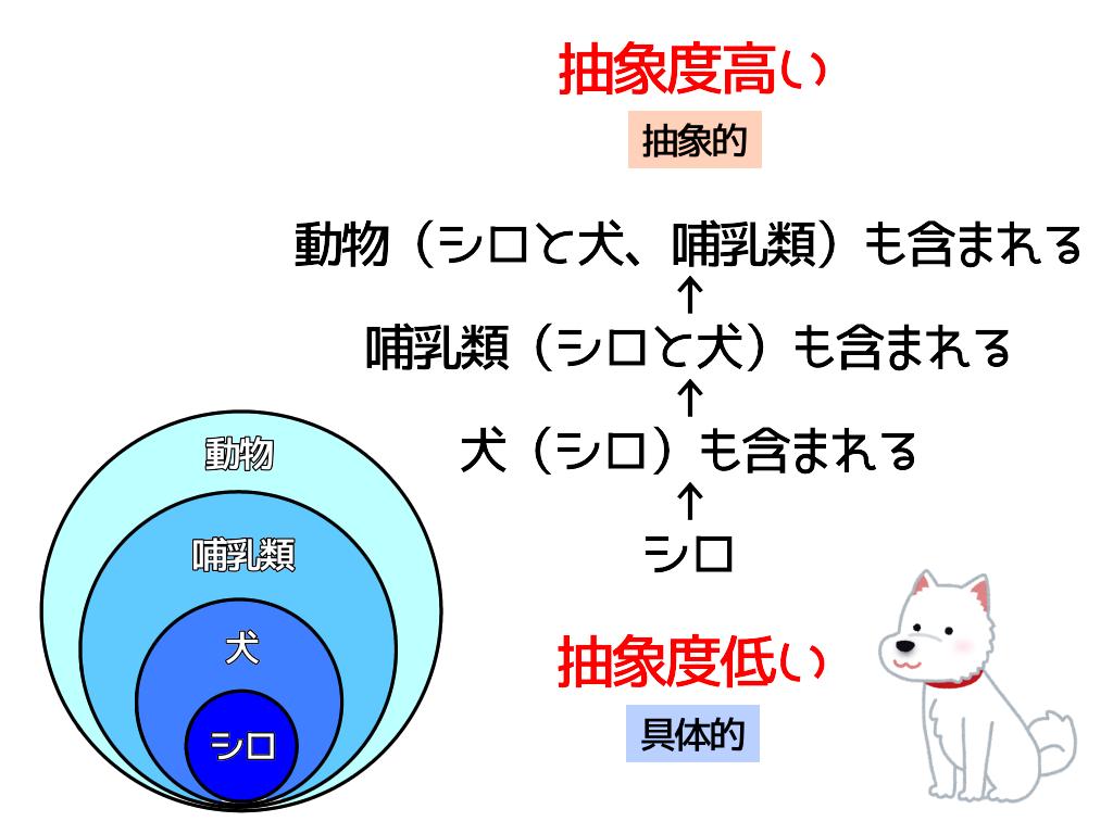 f:id:yumikaorururu:20180702112359p:plain