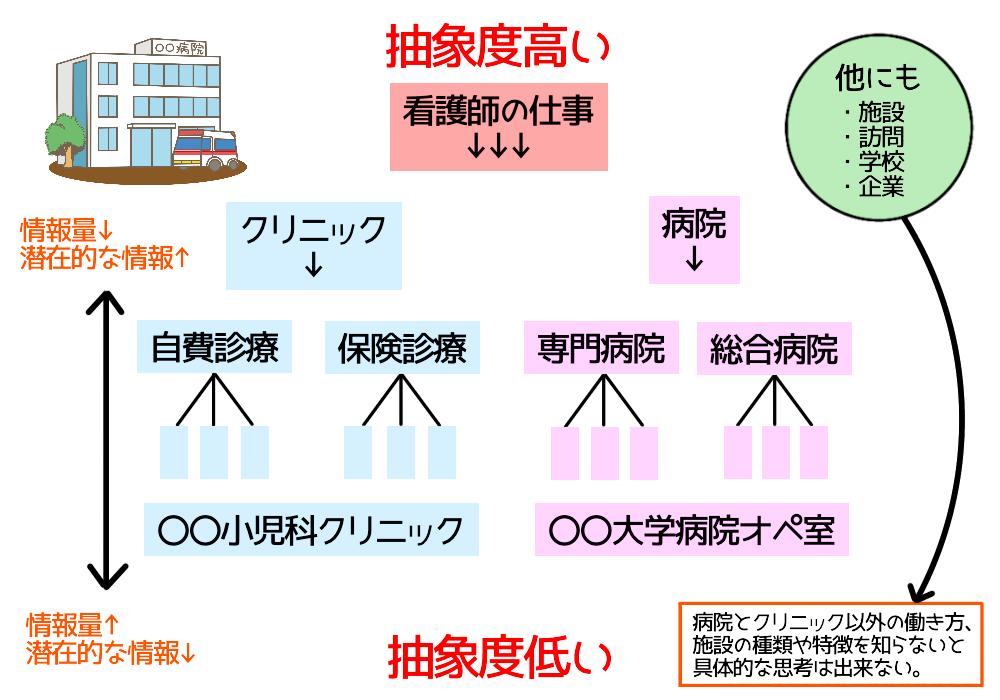 f:id:yumikaorururu:20180702112550p:plain