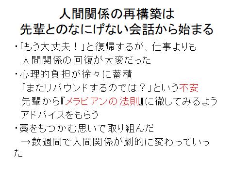 f:id:yumikaorururu:20180822144337p:plain