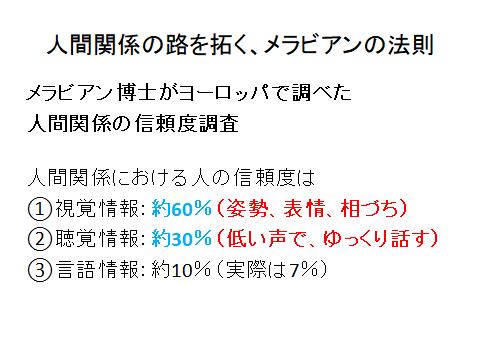 f:id:yumikaorururu:20180822144355p:plain