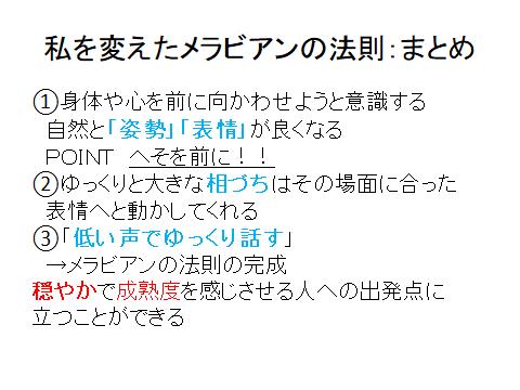 f:id:yumikaorururu:20180822144446p:plain