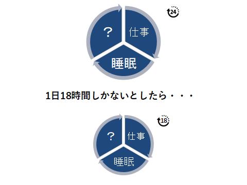 f:id:yumikaorururu:20180822210520p:plain