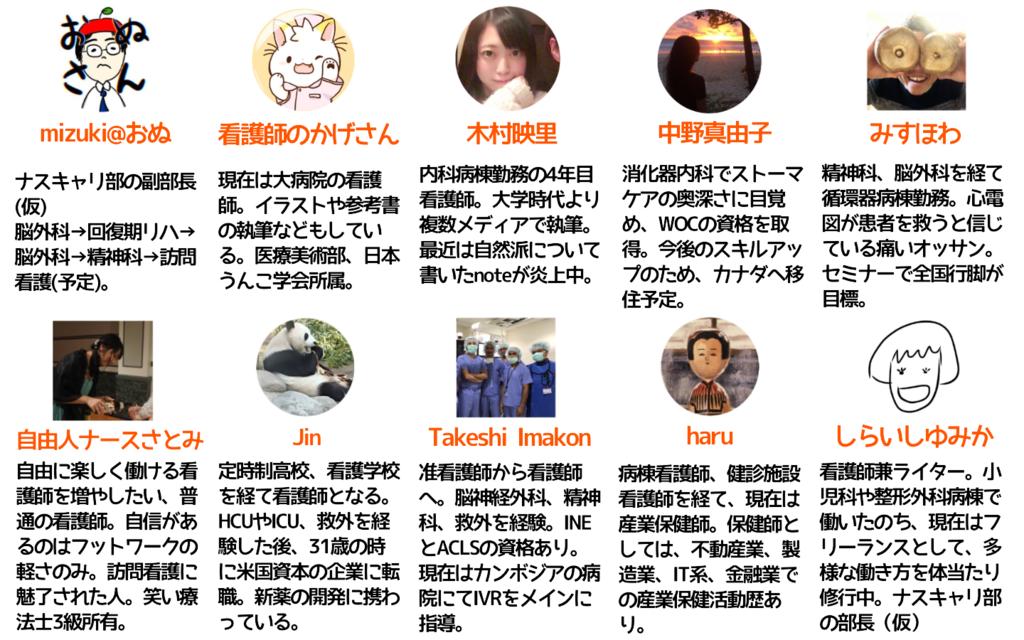 f:id:yumikaorururu:20190217192407p:plain