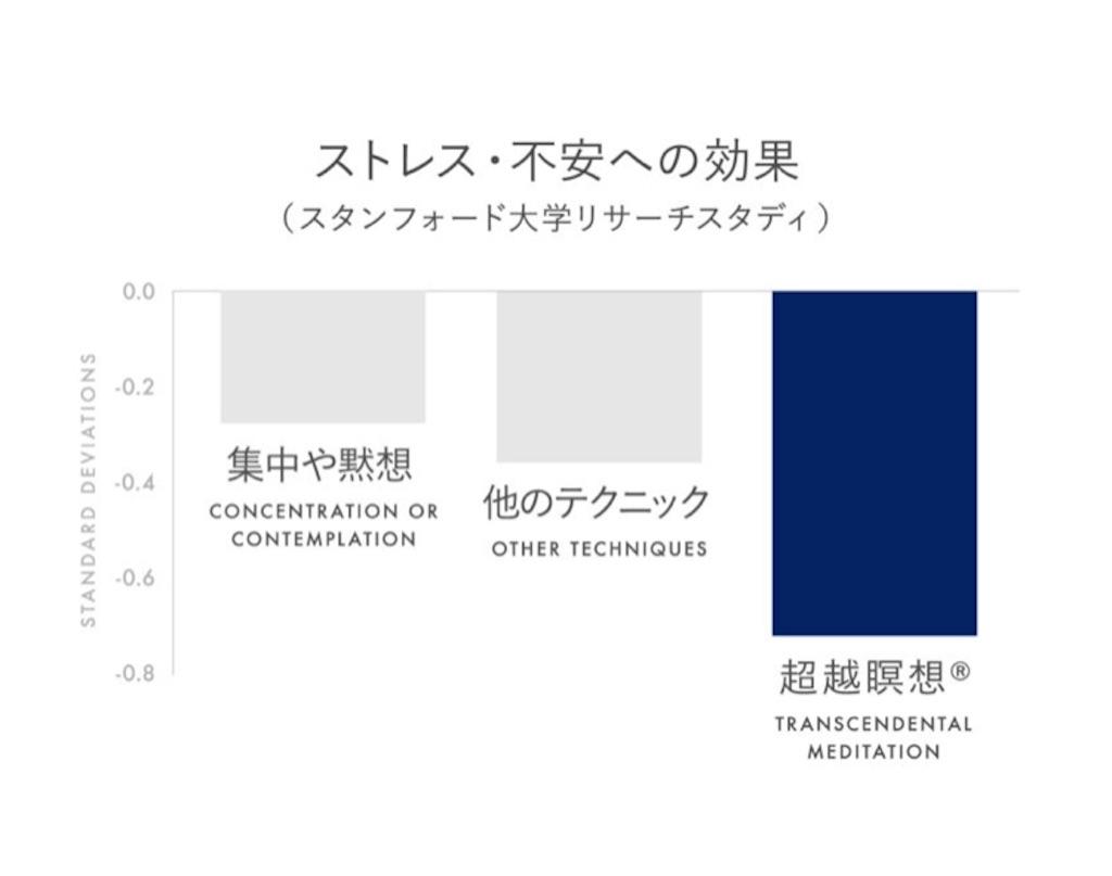 f:id:yumikoTM:20200909101146j:image