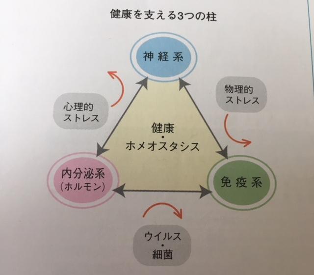 f:id:yumikonoaroma:20180531144110j:plain