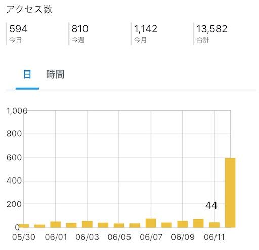 f:id:yumitokoh:20200614142631j:image