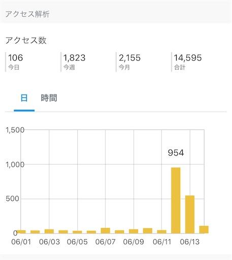 f:id:yumitokoh:20200614142743j:image