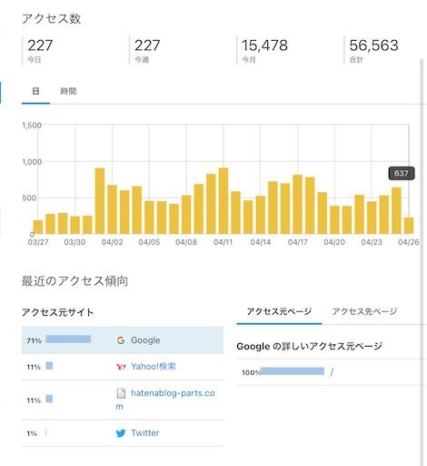 f:id:yumitokoh:20210426145234j:image