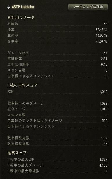 f:id:yumo7:20190915141655j:plain