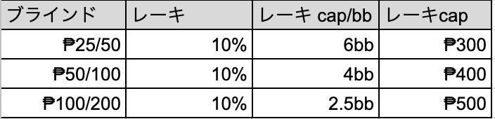 f:id:yumyum_eno:20190520133742j:plain