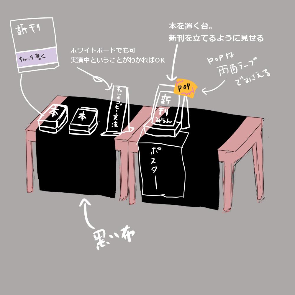 f:id:yun_sakura:20191231225239p:plain
