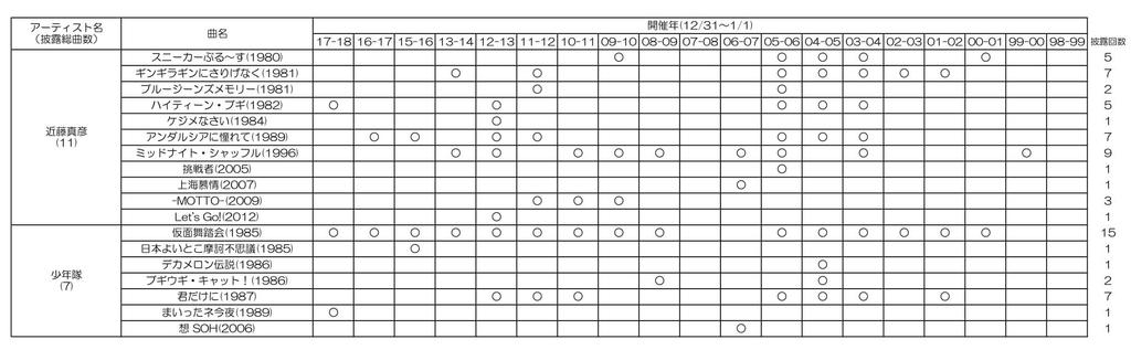 f:id:yuna-anna:20181231001121j:plain
