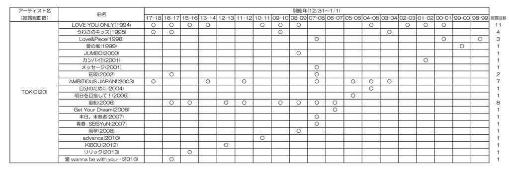 f:id:yuna-anna:20181231001553j:plain