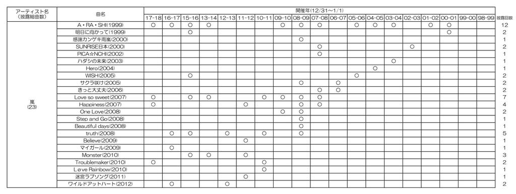 f:id:yuna-anna:20181231001728j:plain