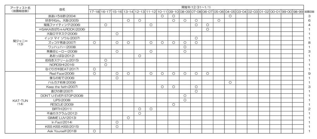 f:id:yuna-anna:20181231002101j:plain