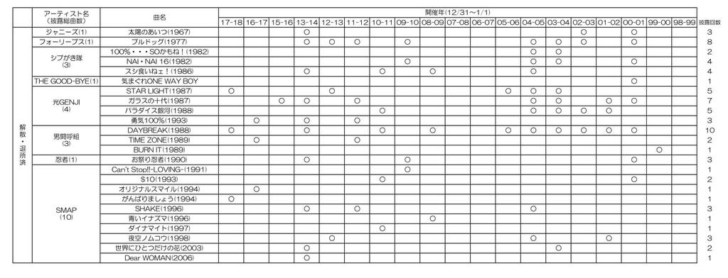f:id:yuna-anna:20181231002708j:plain