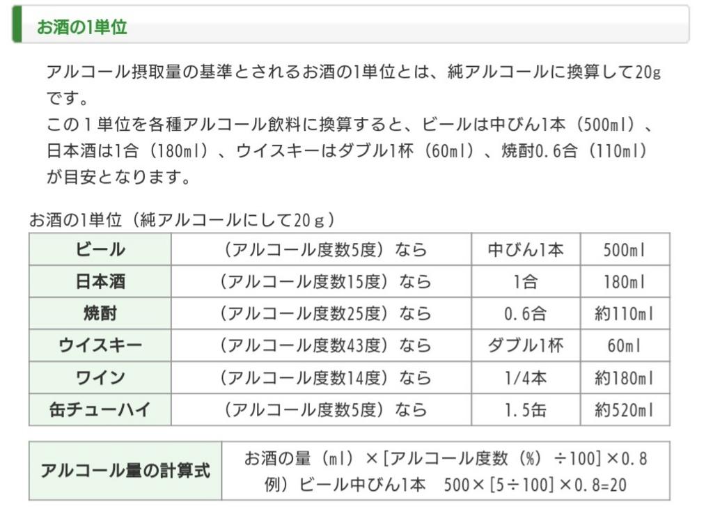 f:id:yunawakuwaku:20170418234941j:plain